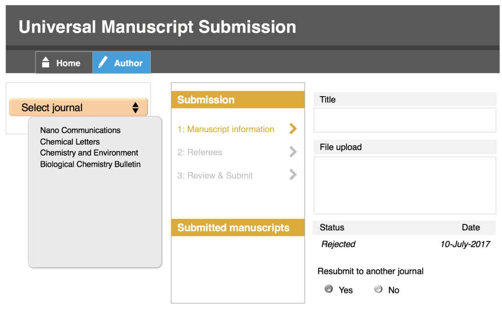 A universal manuscript submission platform where authors can upload a file and choose which journal they wish to submit to, without having to enter the information over and over again in multiple websites for different journal resubmissions.