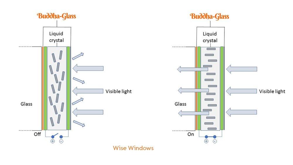 buddha-glass tech.jpg