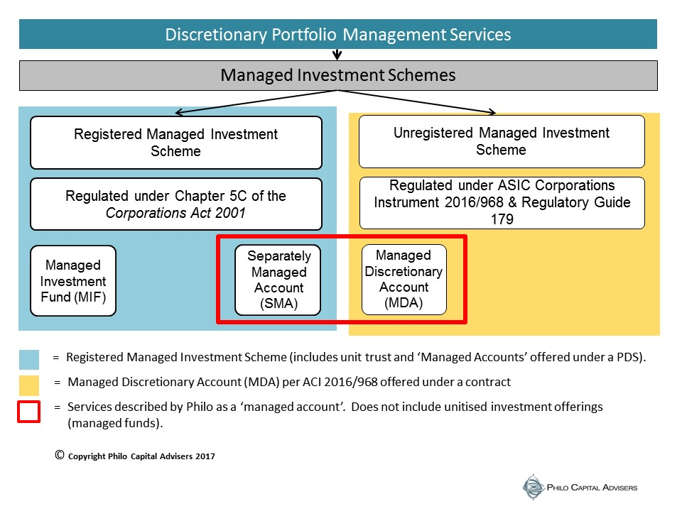 Discretionary Portfolio Management Services v 4.0.jpg