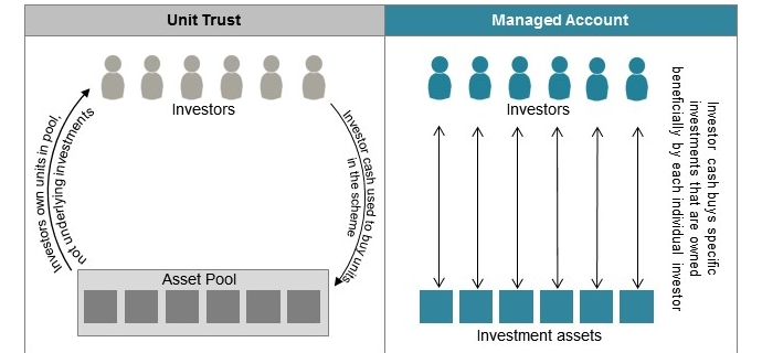 Unit trust v MDA - green.jpg