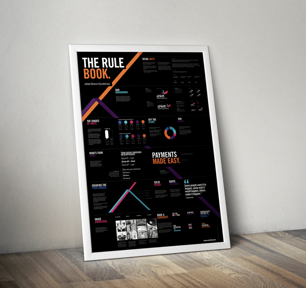 A0-Size-Poster---Master-Guidelines-Recap 2.png