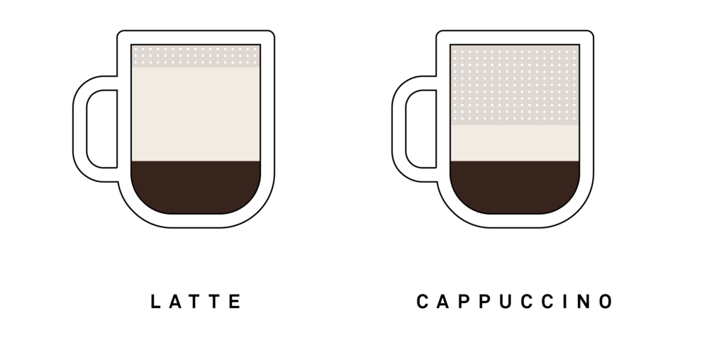 Website_Coffee_ Ver22.png