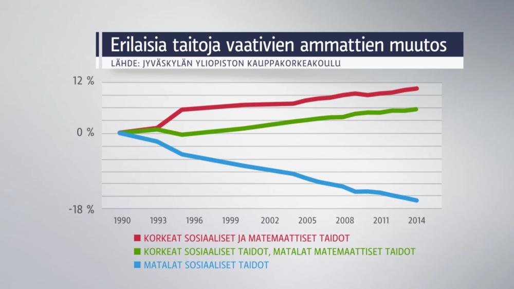kuva: Simo Pitkänen / Yle