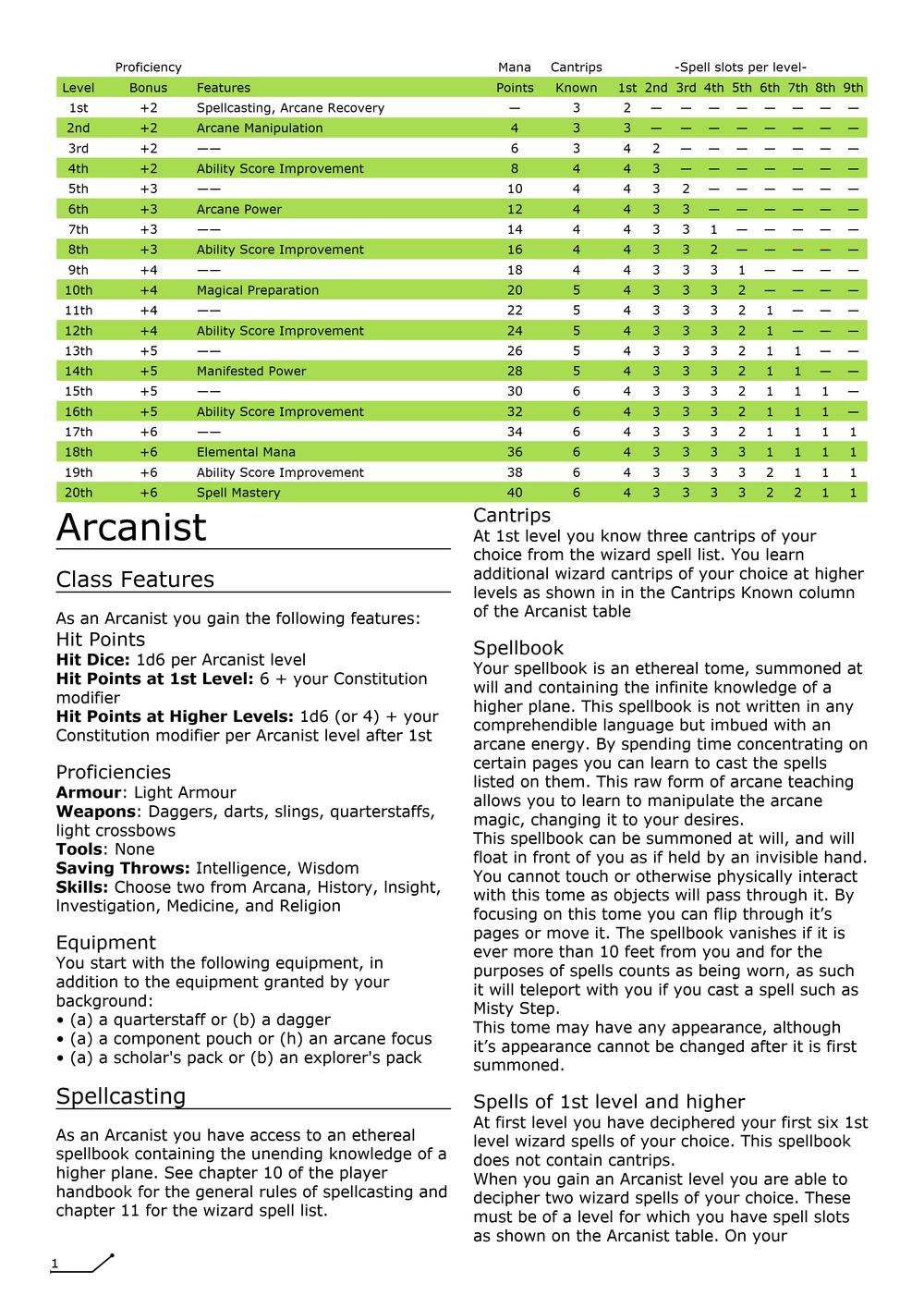 Arcanist  D&D 5e class00.png