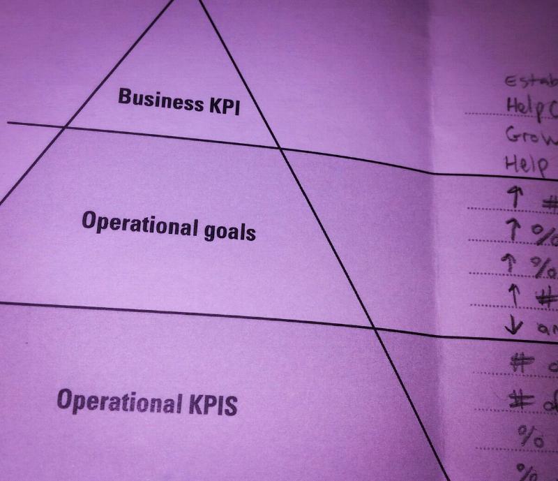 Key-Performance-Indicator-Model.jpg