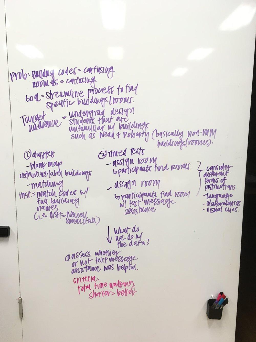 Research Method Brainstorm.JPG