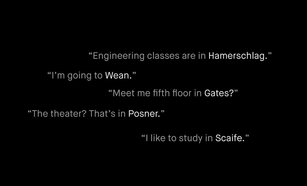 Some examples of colloquial use around campus.