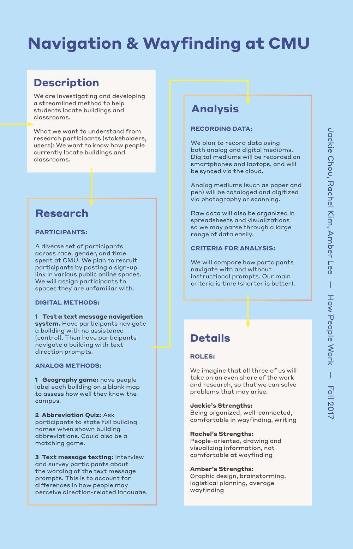 Research Plan.