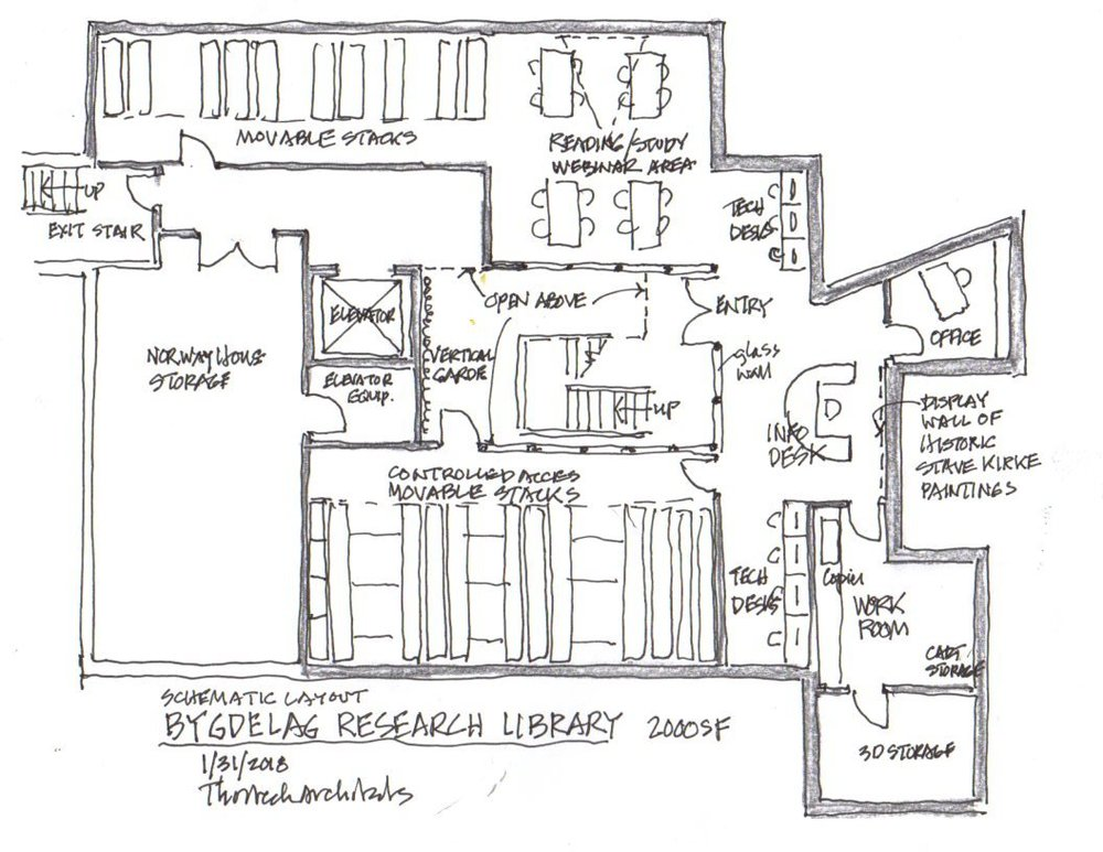 Bygdelag Research Library Plan.jpg