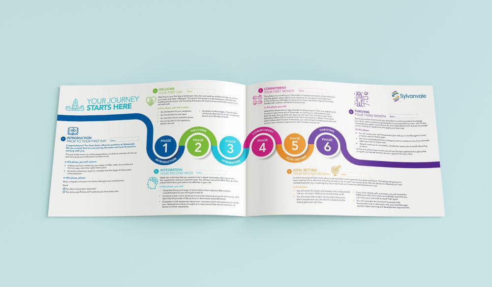 Sylvanvale - brochure