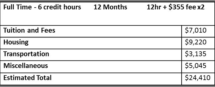 COA doctors 2018-19 full time.png