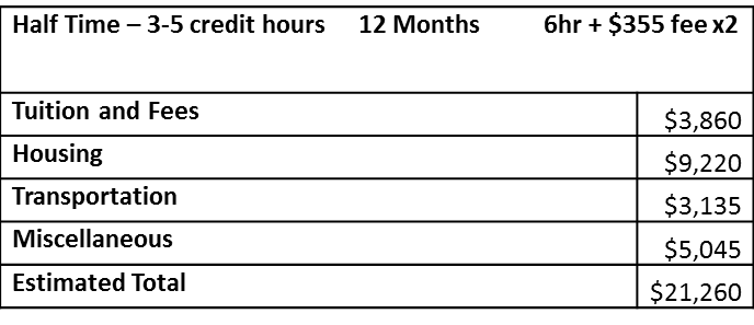 COA doctors 2018-19 half time.png