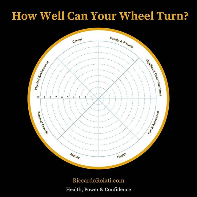 The first step to change your lifestyle for the better is to assess your present one. The wheel of life is one of my favorite tools to graphically represent balance between different areas in life. The center of the wheel is 1 and the outer edges are 10. Now rank your level of satisfaction with each life area by filling in that piece of the wheel to that level. Once you are finished, how does your wheel look? If you had to actually put it on your car, would it turn? Would you get anywhere?  The goal of course is to get a uniform wheel with scores of at least 7 in every area. If you have any low score in a particular area, then you will want to make that area of your life a priority.  However it's important to realize that a low score in an area could be tied to another low score. For example a low score in Fun and Recreation could be tied to a low score in Money which is probably caused by a low score in Career. If you don't have a good position at your job or your business isn't doing well, your money is tight and you don't have time/can't afford to have fun and spend time with friends.  After you are done, you will know exactly what you need to work on if you want your wheel to move smoothly.