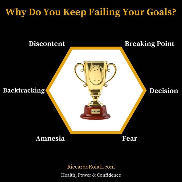 Everyone can set a goal but not anybody can achieve it. So, what happens when you don't achieve a goal? And why does it happen? This is a process that I call the Failure Cycle and it repeats itself over and over again until you can break it and get the trophy which lies inside. This is how it breaks down: ➡️DISCONTENT: of course, the first step is a feeling of discontent and unhappiness with something in your life which starts piling up and as much as you try to avoid it, the deeper part of you knows that there is something wrong. ➡️BREAKING POINT:eventually this feeling of discontent becomes so strong that you can't ignore it anymore and you finally realize that something needs to change. ➡️DECISION: this is when you finally make the decision to change for the better and set a goal. ➡️FEAR: as soon as you make the decision to change, your fear is triggered as a result of what might happen because of the change you want to implement. This also includes fear of failure. ➡️AMNESIA: for your brain to cope with your fear, amnesia is generated. This means the brain will forget why you wanted to change, and it will start a thought process which will make you believe your life wasn't so bad before you wanted to change it. ➡️BACKTRACKING: after accepting that your life wasn't so bad before your breaking point, and completely forgetting why that breaking point even happened, you simply go back to your old habits. Guess what will happen next… 🚫 The cycle will repeat over and over! Except the breaking point will be worse each time you go through the cycle. ❌HOW CAN YOU BREAK THE CYCLE?❌ You need to be honest with yourself and think about what will happen if you don't follow through with your decision to change. At the same time picture yourself after you have successfully implemented the change in your life. How does your life look like now? How do you feel? Your desire to change simply needs to be stronger than your fear. Be on the lookout for strategies that will help you do