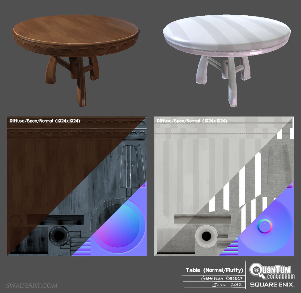 QC_objects_table.jpg