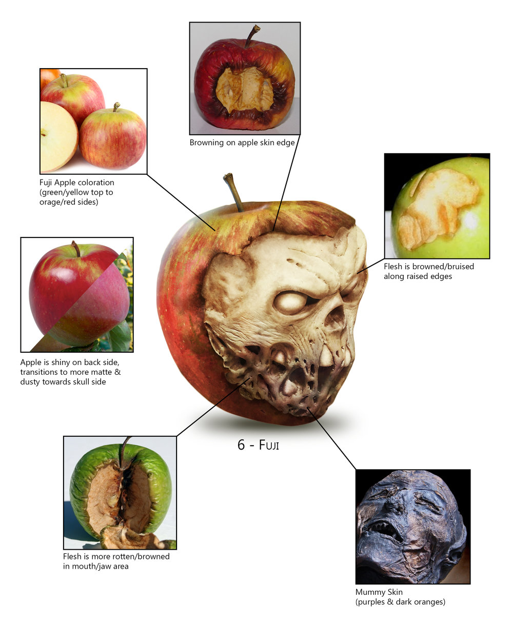 CotD_Apple_Colors_PaintReference.jpg