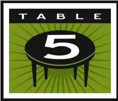 TABLE 5 | NORTHVILLE