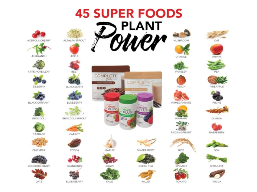Get 45 super foods into your body by breakfast
