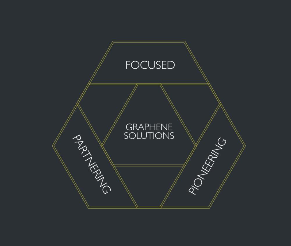 graphene purpose-1.png