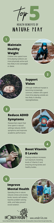 Wonderkin  | Top 5 Health Benefits of Nature Play.png