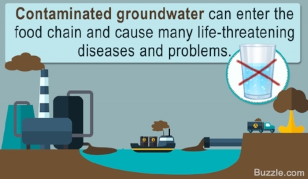 groundwater pollution.jpg