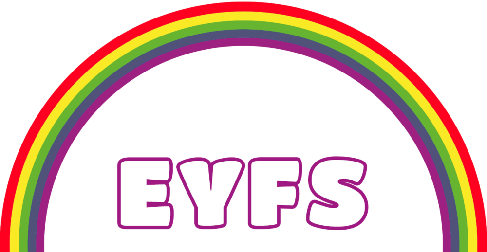 Image result for eyfs questionnaire