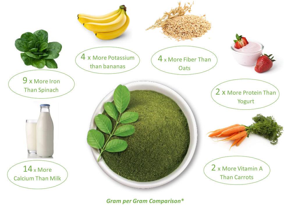 Nutrition-Comparison-jm.jpg