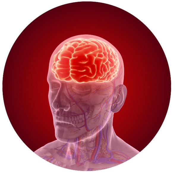 Nervousness & headaches