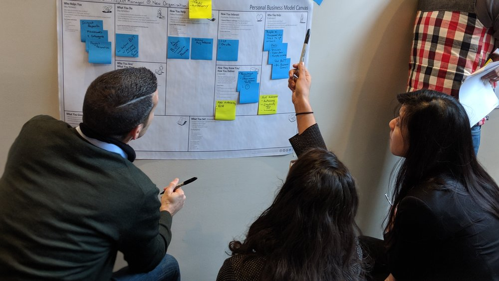 Business Model You | Personal Business Model Canvas