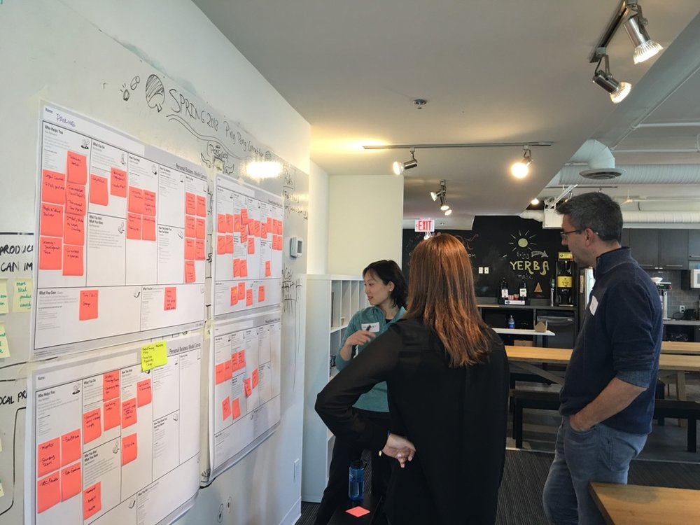 Personal Business Model Canvas in action