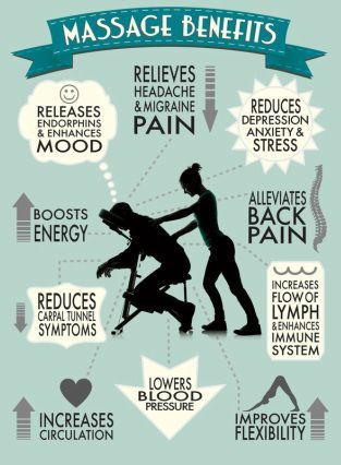 Chair massage infographic.jpg