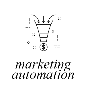 The power of modern marketing automation and inbound marketing.