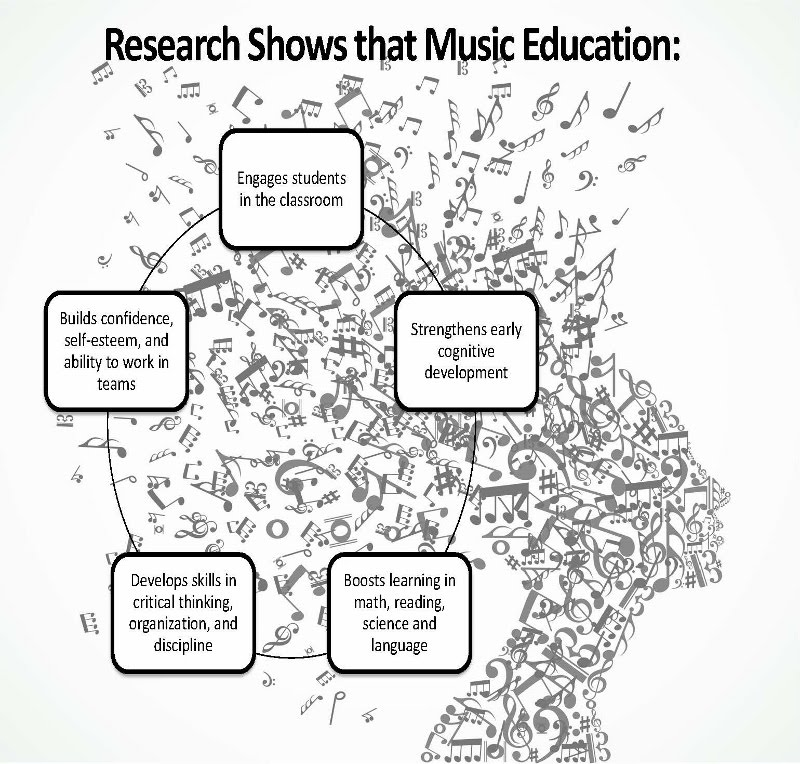 Why Music Page 2 (800x764).jpg