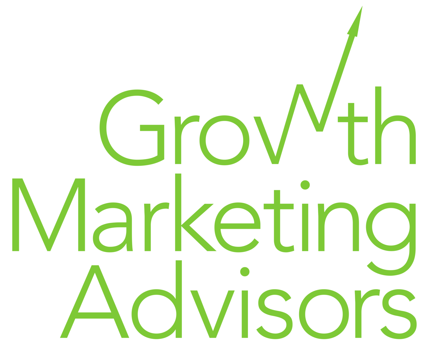 Growth Marketing Advisors LLC