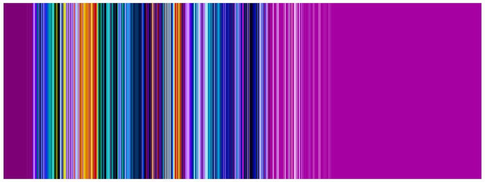 PAUL SNELL  NY # 40.56N 73.96W  2015 Lambda Print, face-mounted to 4.5mm plexiglas 75 × 200 cm