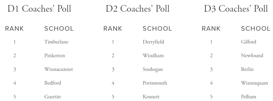 Coaches Poll Week 2.png