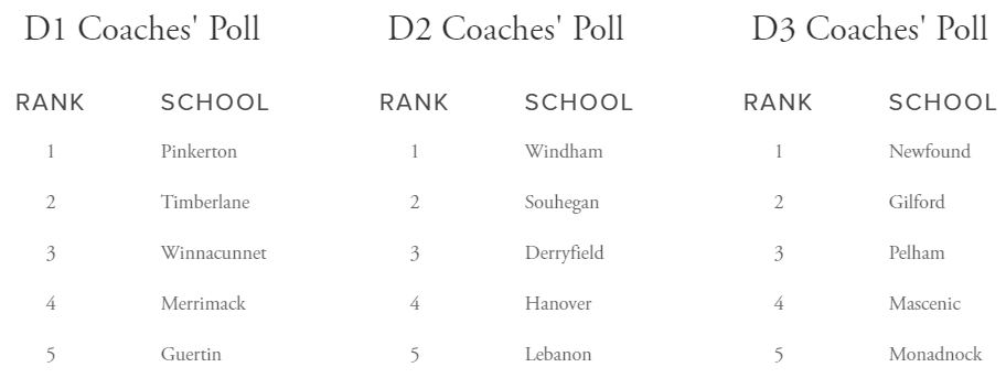 Coaches Poll Week 4.png