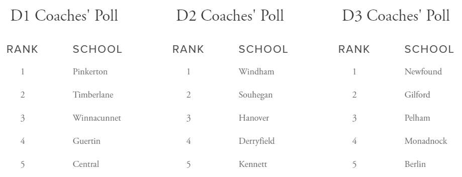 Coaches Poll Week 8.png