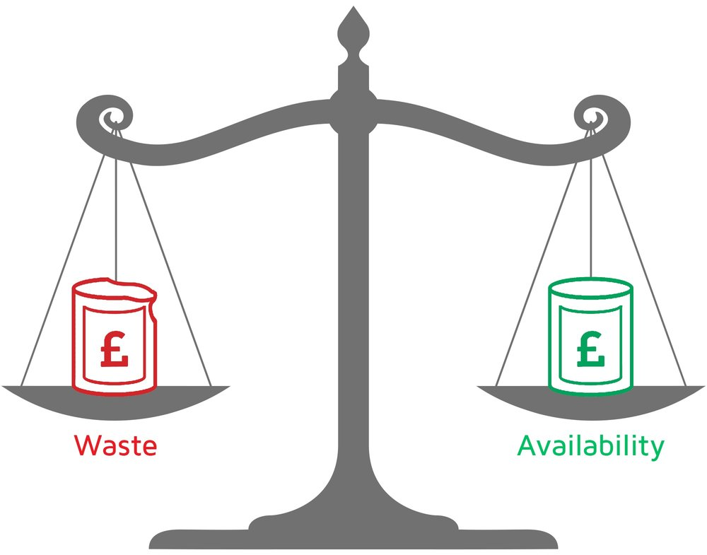 Waste-availability-scale-wbg.jpg