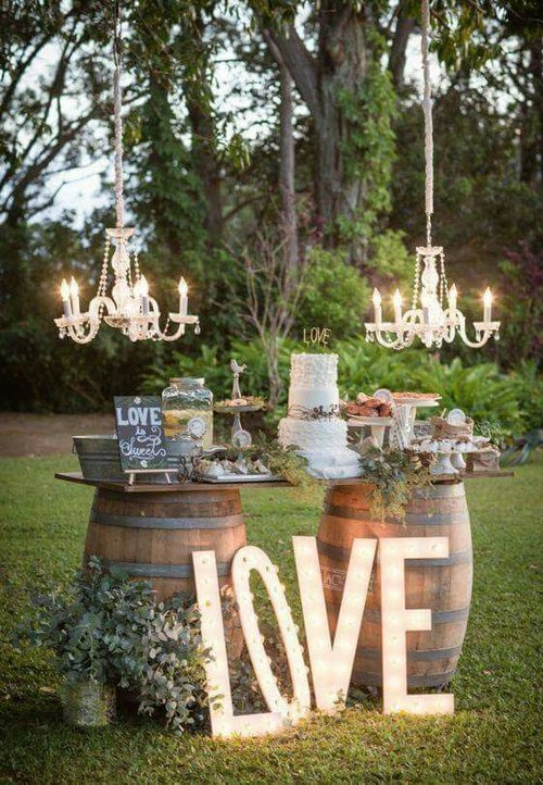 Choosing A Theme For Your 2018 Wedding Party Ao Events