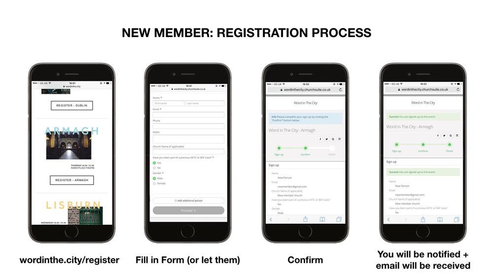 Registration Process.001.jpeg