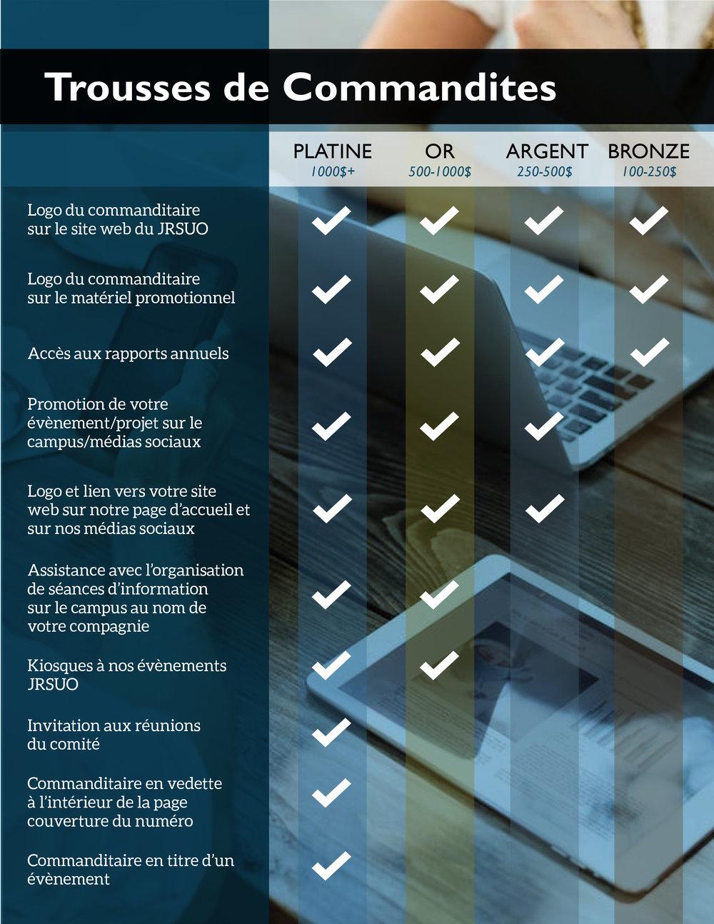 Sponsorship Levels - FR.jpg