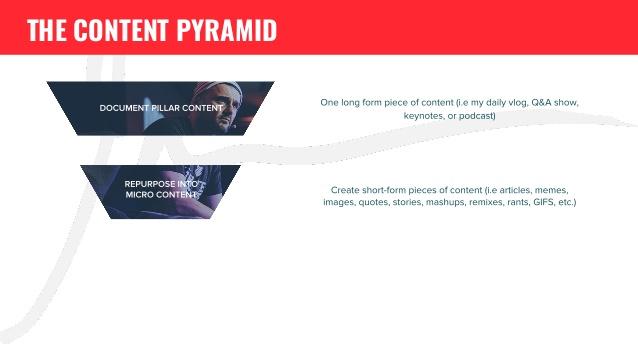 content pyramid.jpg