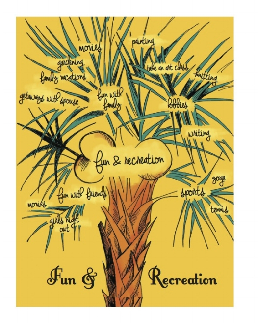 The Fun and Recreation Tree