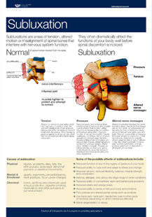 Subluxation Wall Chart.jpg