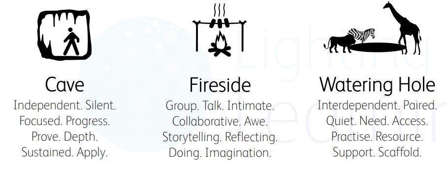 firesides.JPG