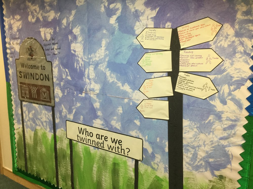 "Display Boards for the enquiry ""Who are we twinned with?"""