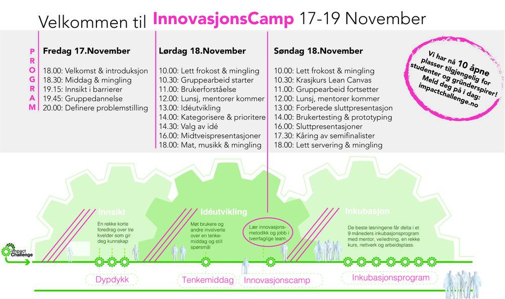 InnovasjonsCamp.jpg