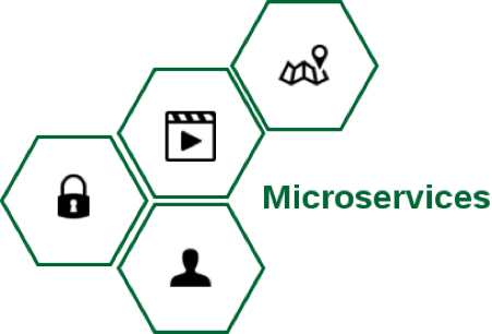 CPN Platform - Microservices architecture