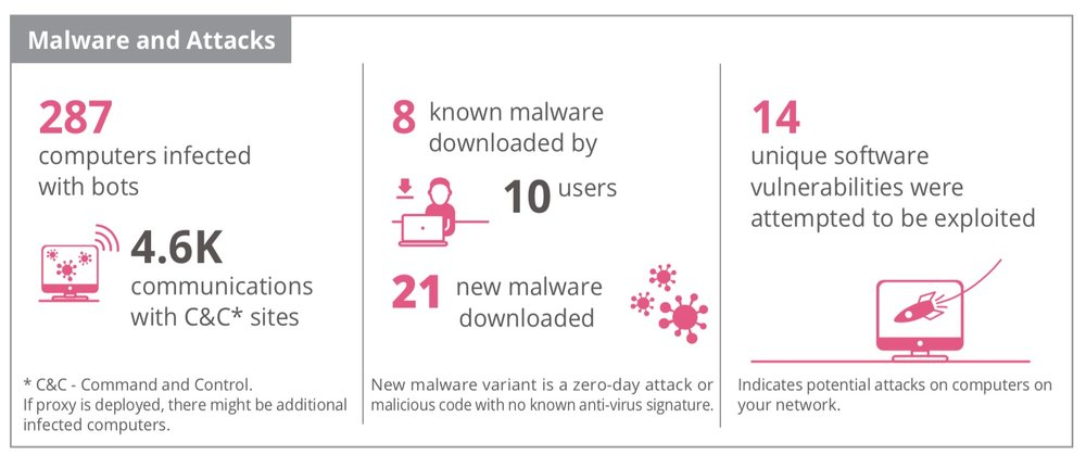 malware-and-attacks.jpg